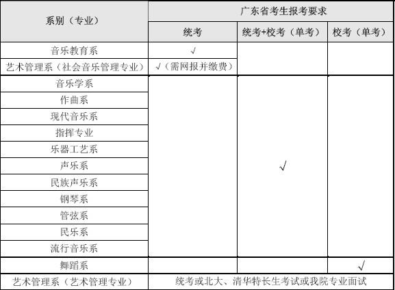 星海音乐学院2012年艺术类招生简章2.jpg