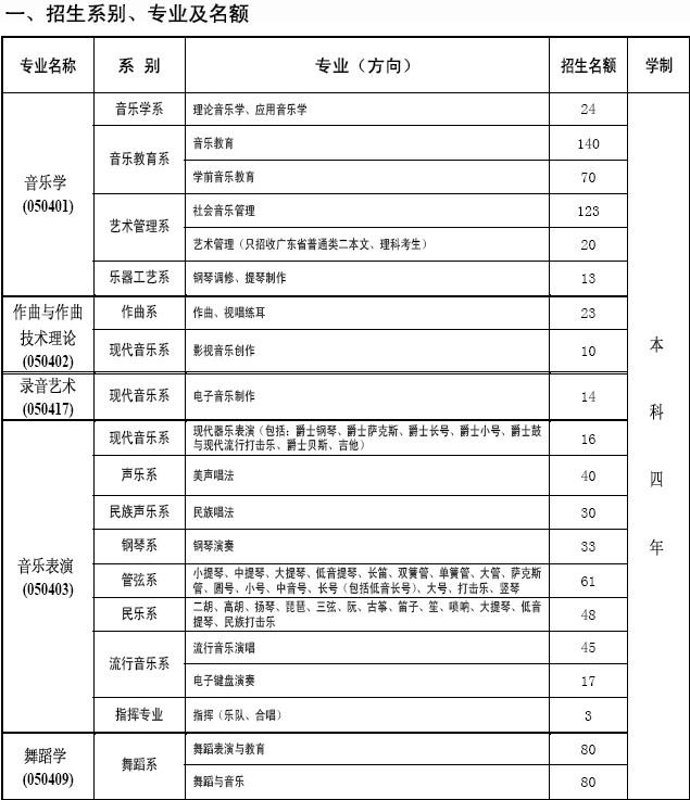 星海音乐学院2012年艺术类招生简章1.jpg