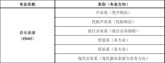 星海音乐学院2012年艺术类招生简章3.jpg