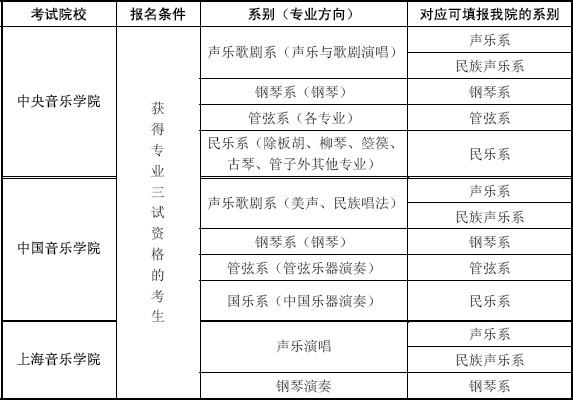 星海音乐学院2012年艺术类招生简章4.jpg