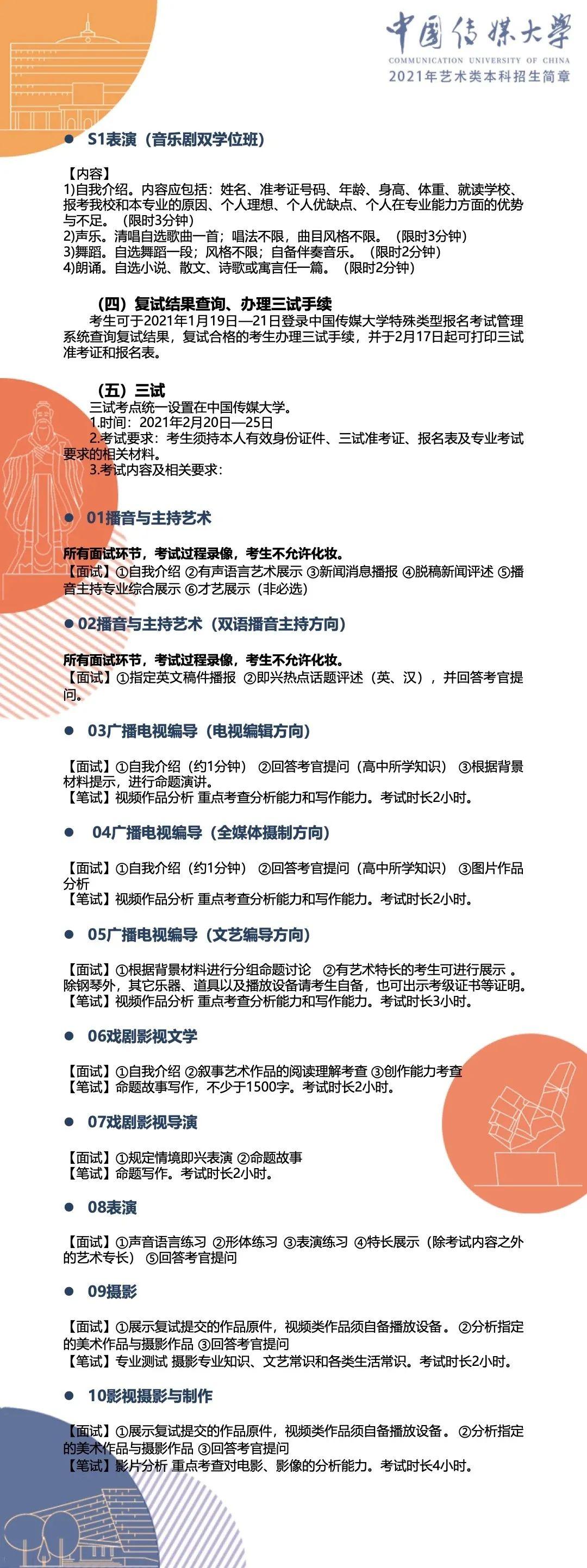 北京好的画室 针对中传的画室