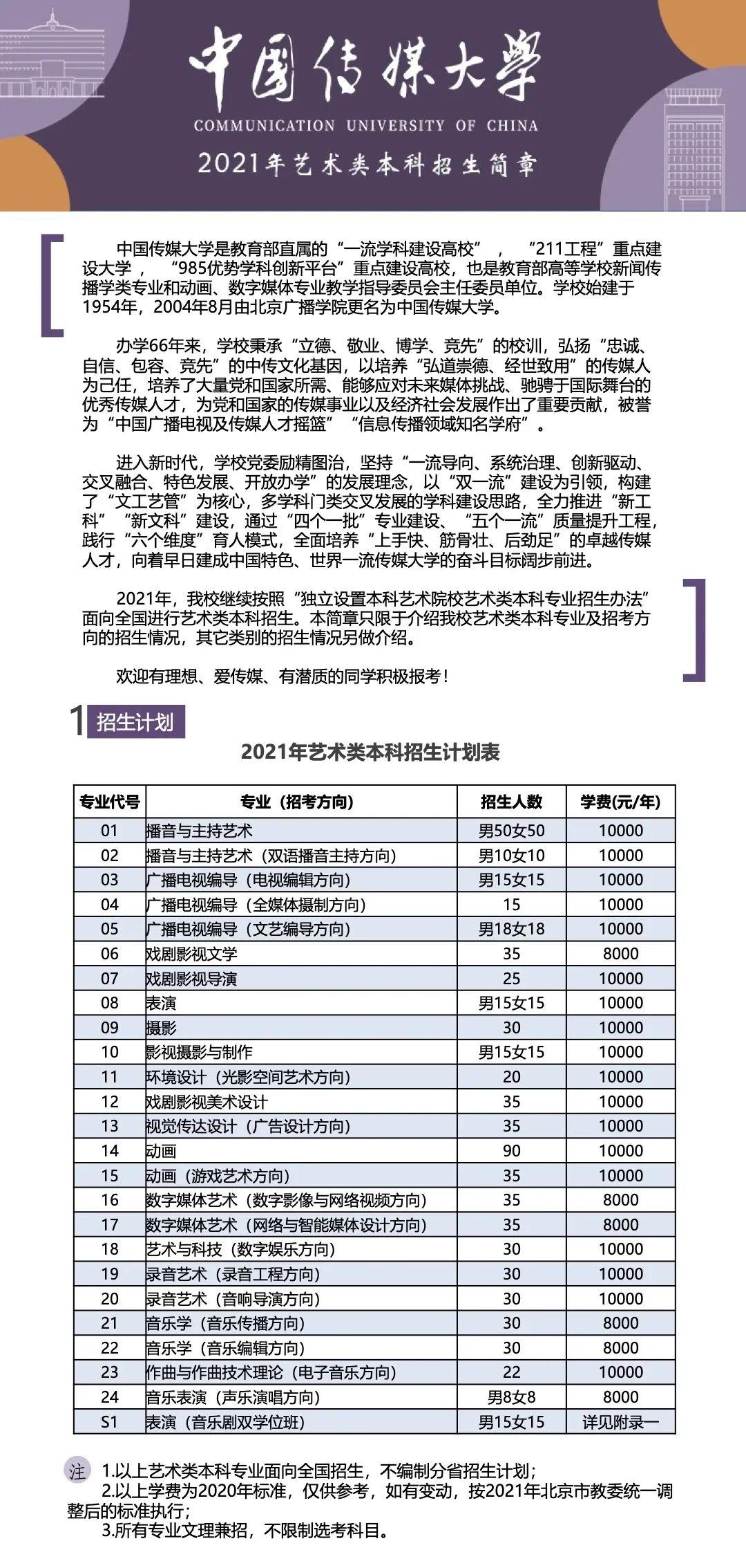 中国传媒大学2021年艺术类专业招生简章