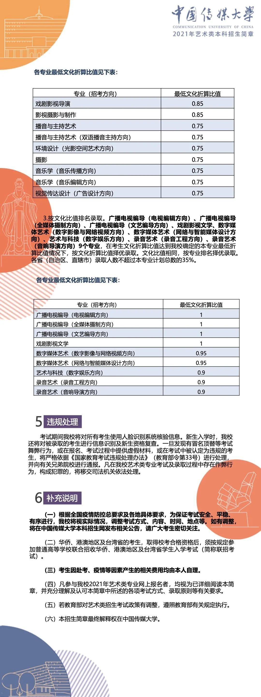画室排名前十位 北京画室哪家好