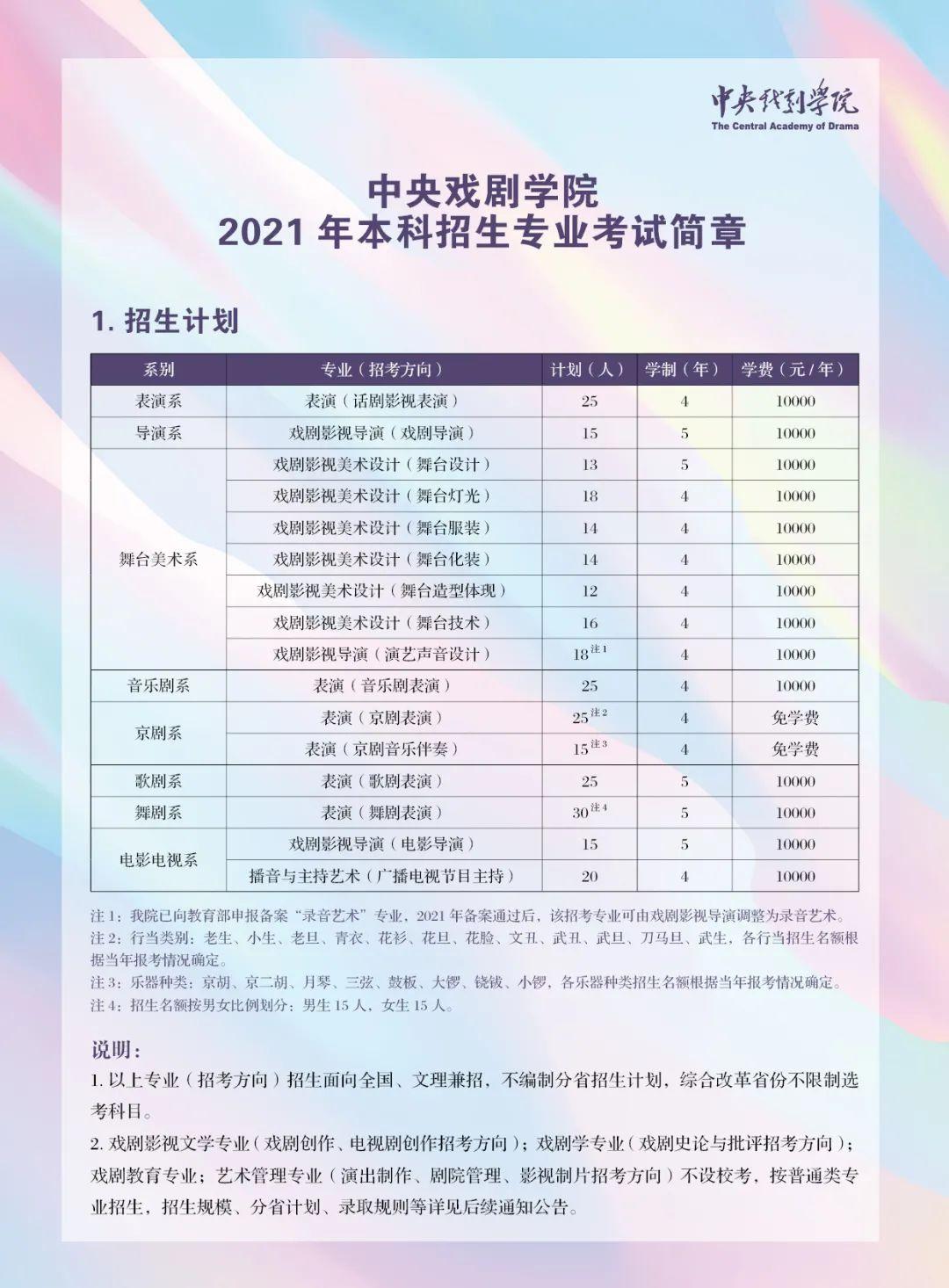 中心戲劇學院2021年本科招生簡章